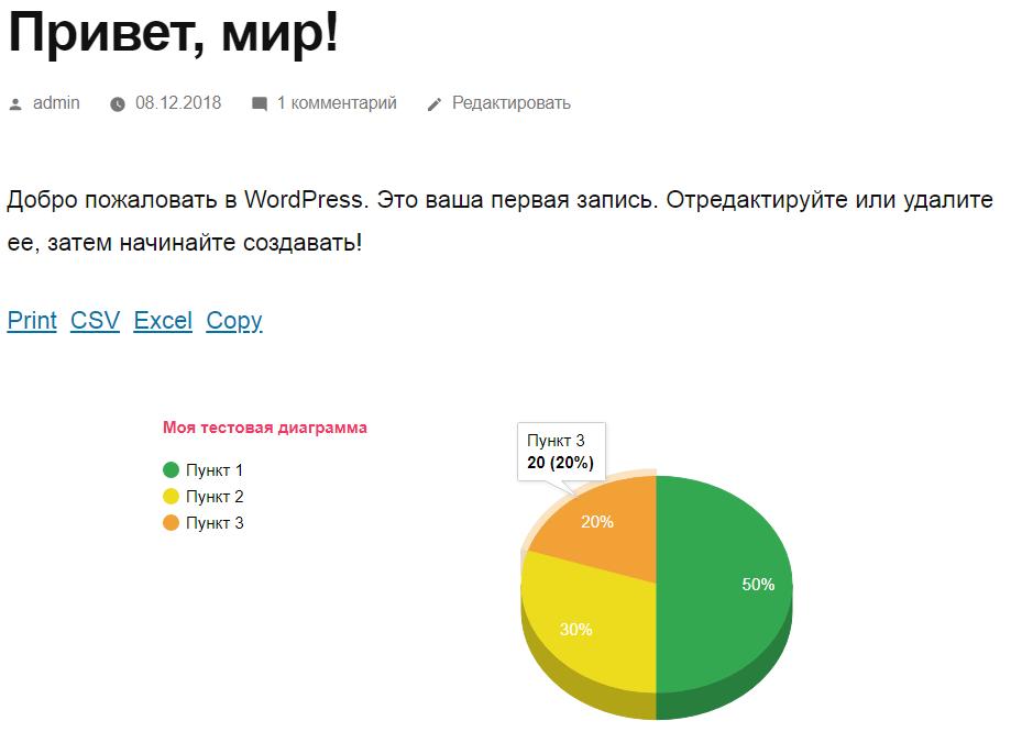 Результат размещения диаграммы на странице