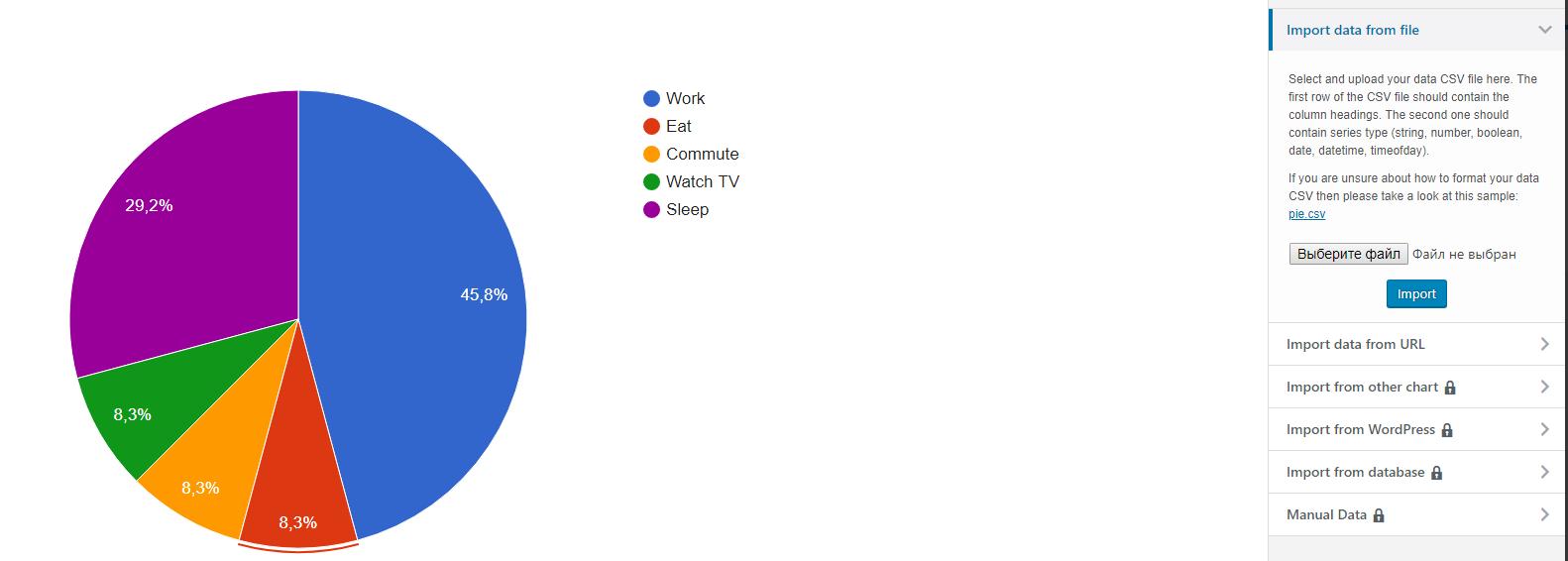 Шаг 3: Импорт данных в диаграмм