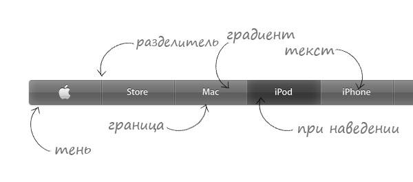 Элементы меню Apple