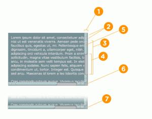 Свойства CSS для настройки полос прокрутки